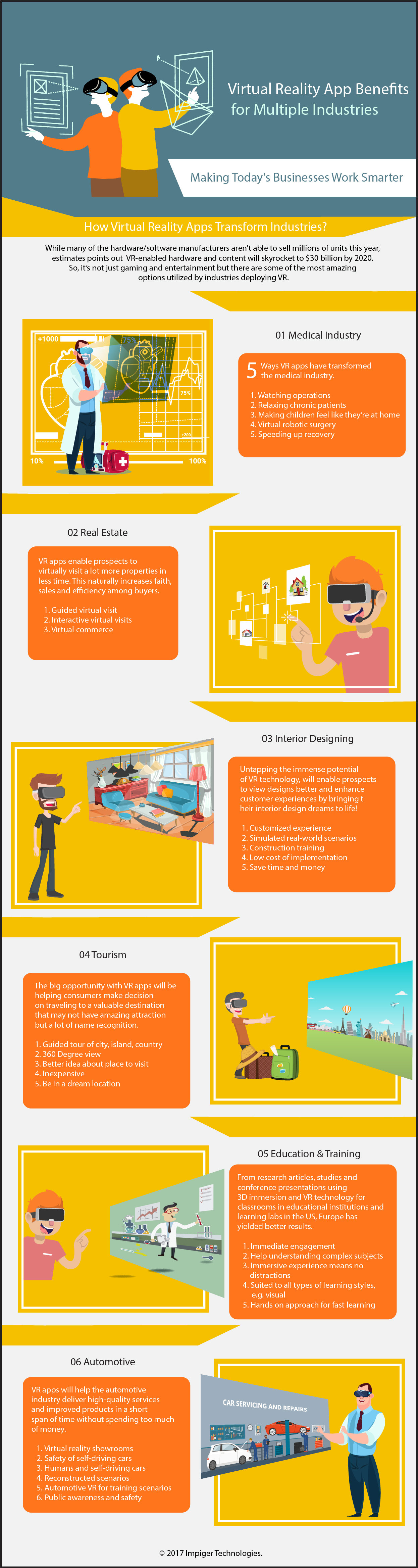 VR app benefits for multiple industries-infographics