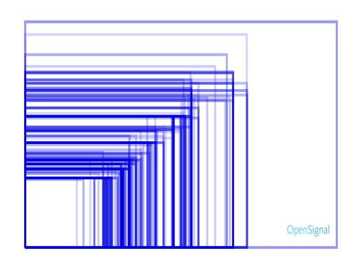android-screen-fragmentation-2015